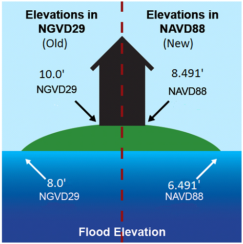 Lowest Floor Elevation Fema Form : Fema flood maps zone review